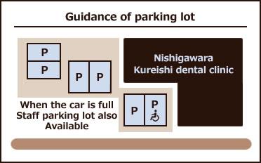 くれいし歯科西川原院駐車場